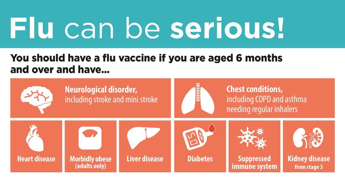 Вакцинация от гриппа необходима людям с хроническими заболеваниями
