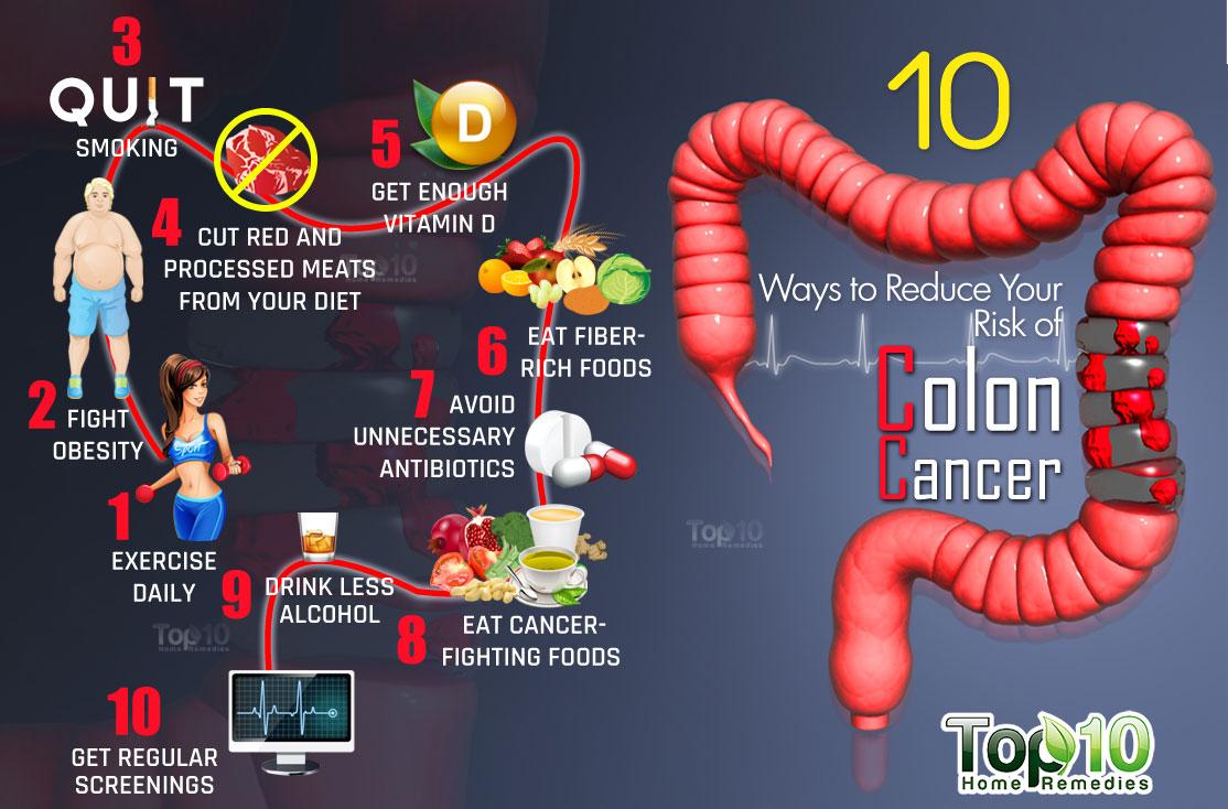 Способы снижения риска рака толстой кишки