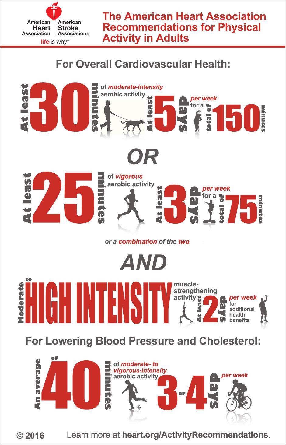 Рекомендации уровня физической активности
