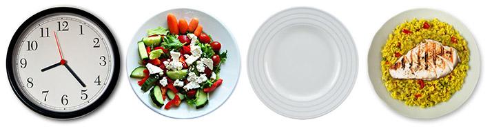 периодическое голодание помогает похудеть