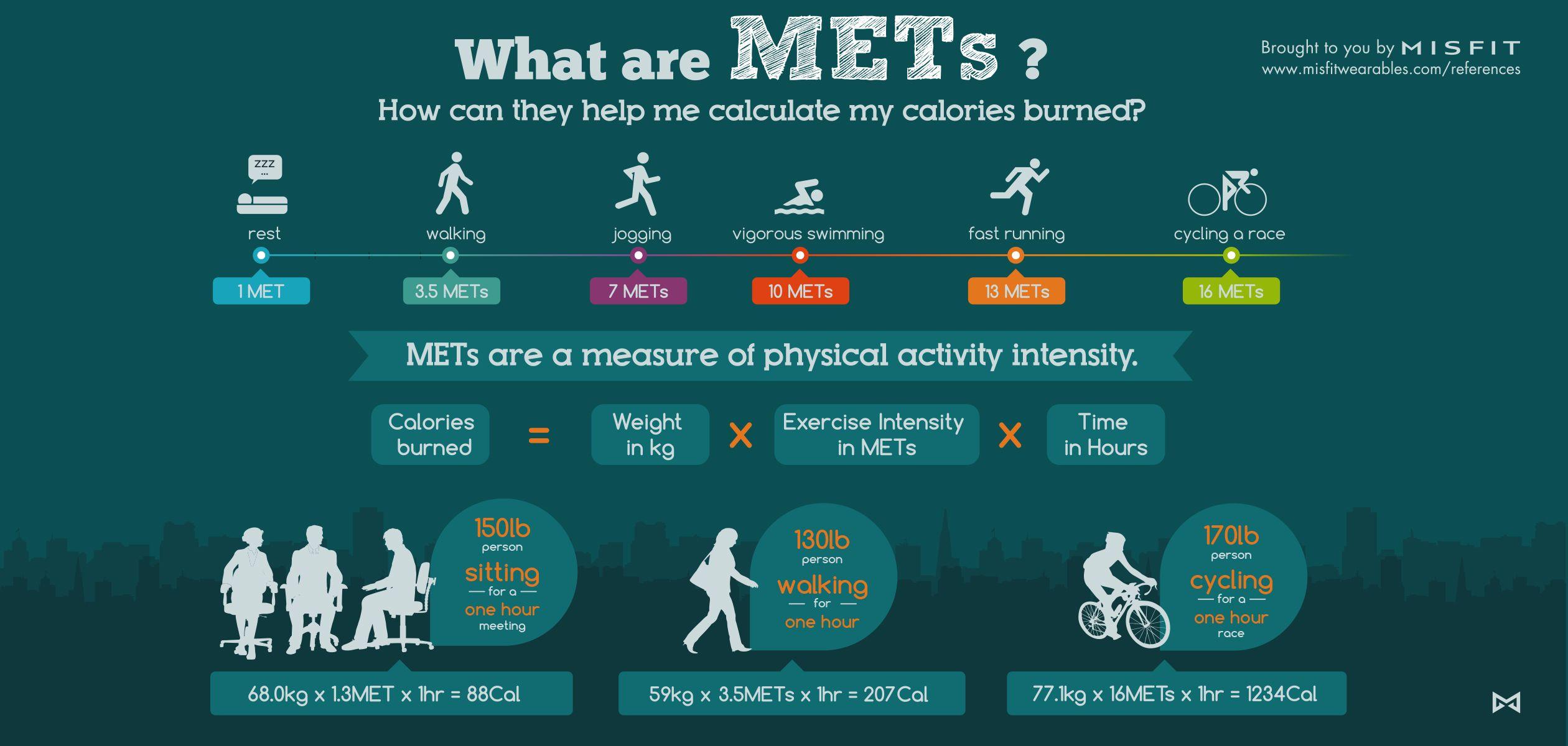 Физическая активность уменьшает риски болезней