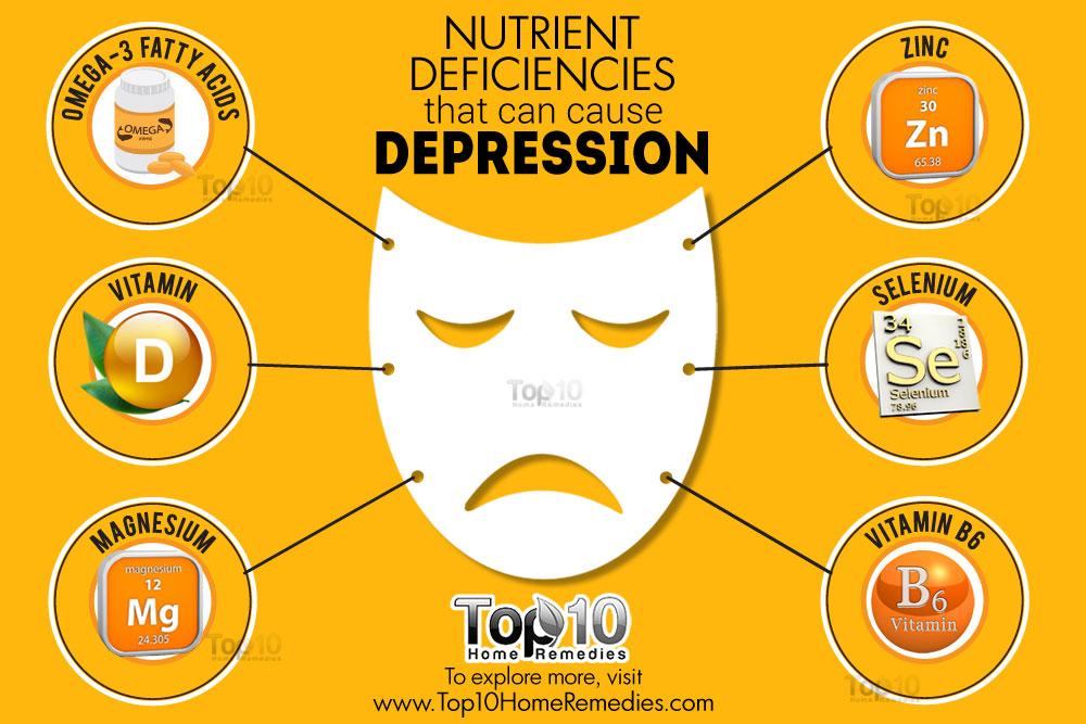 Причины развития депрессии