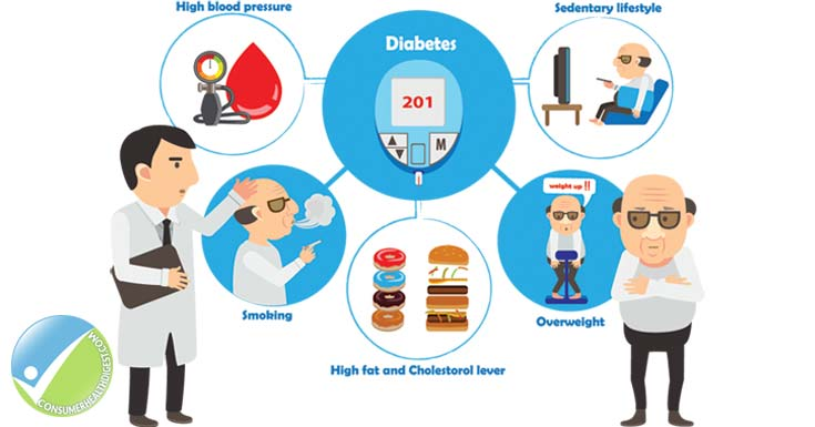 Причины повышенного кровяного давления (гипертонии)