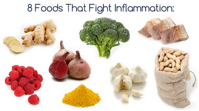 Продукты питания против воспаления
