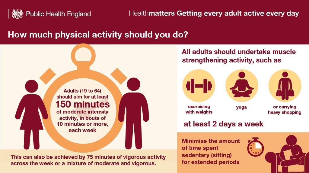 Рекомендуемая физическая активность от 19 до 64 лет