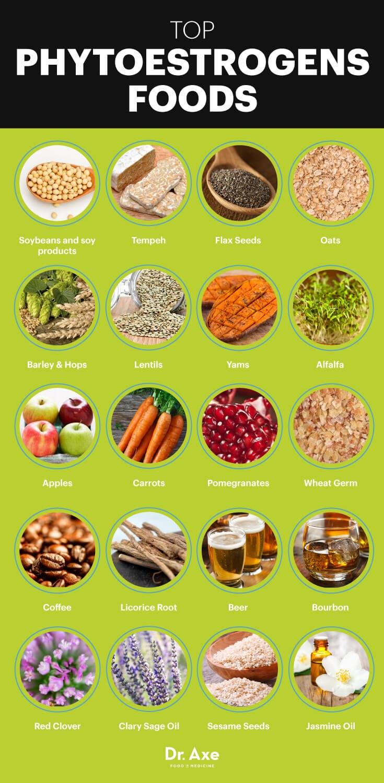 Продукты питания богатые фитоэстрогенами