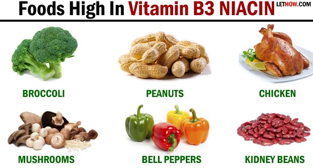 Продукты питания богатые ниацином (никотиновой кислотой)