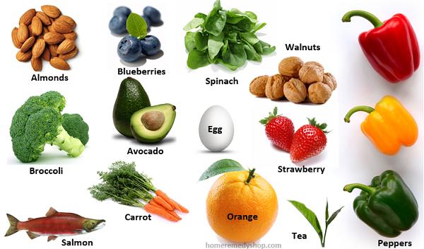 Продукты питания богатые клетчаткой