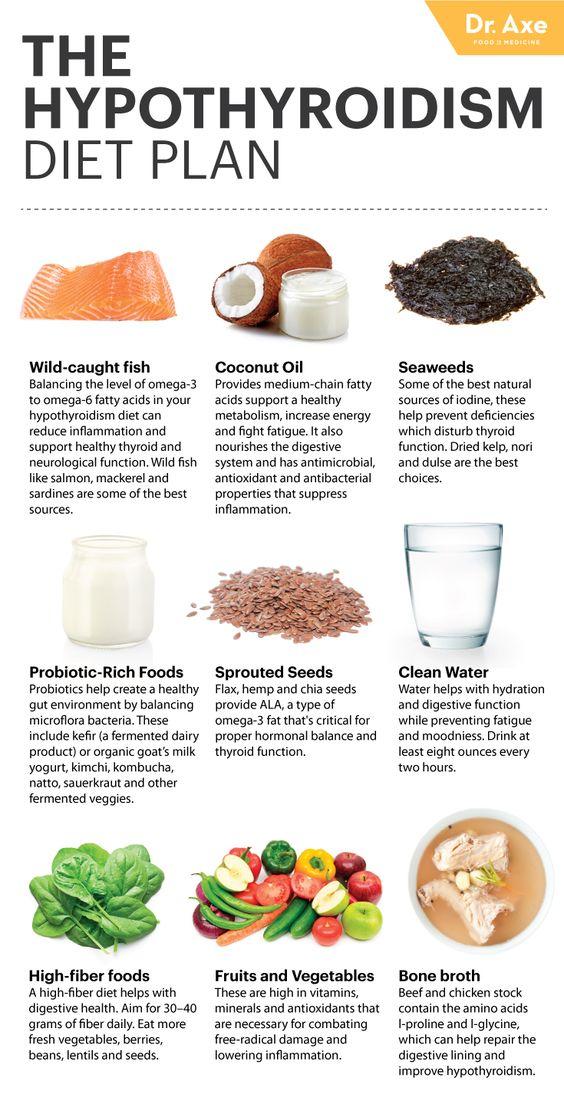 Рекомендованные продукты питания при гипотериозе