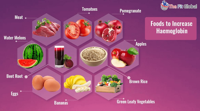 Продукты питания, способствующие увеличению уровня гемоглобина