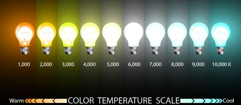 Разная цветовая температура ламп освещения