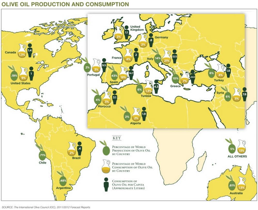 Регионы производства оливкового масла