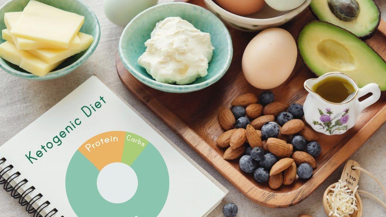 Вред кетогенной диеты. Мифы - LoCarb.org