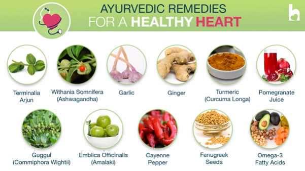 Растения помогающие здоровью сердца