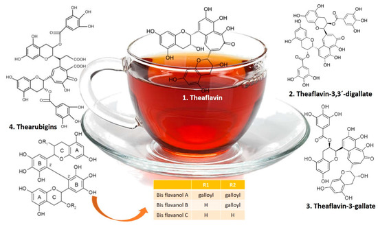 В черном чае есть несколько типов теафлавинов