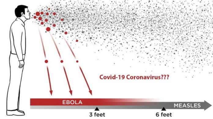 Распространение коронавируса при чихании и кашле