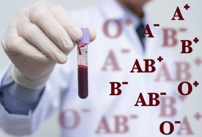 Связь группы крови и инфицирования коронавирусом