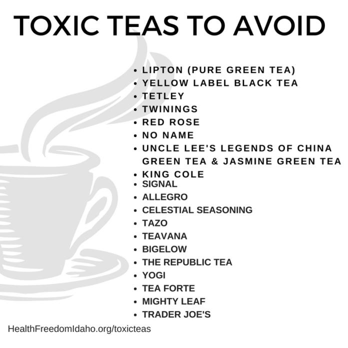 Токсические марки зеленого чая