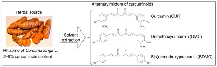 КУркумин - один из куркоминоидов куркумы