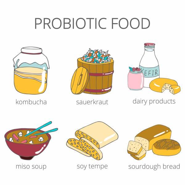 Пробиотики в продуктах питания