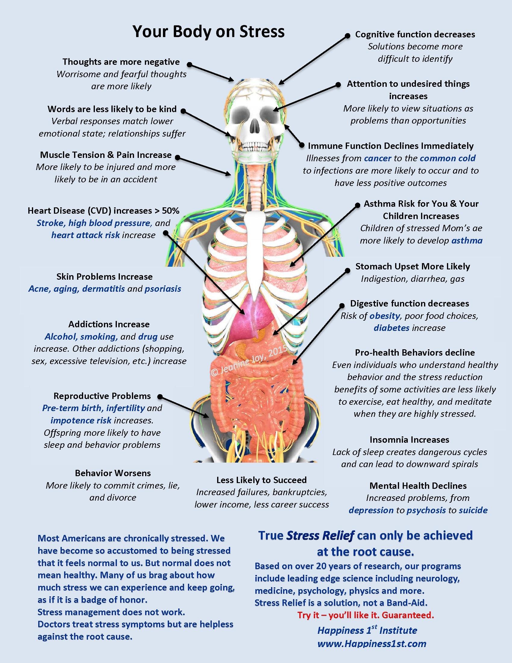 Повышенная тревожность негативно влияет на здоровье