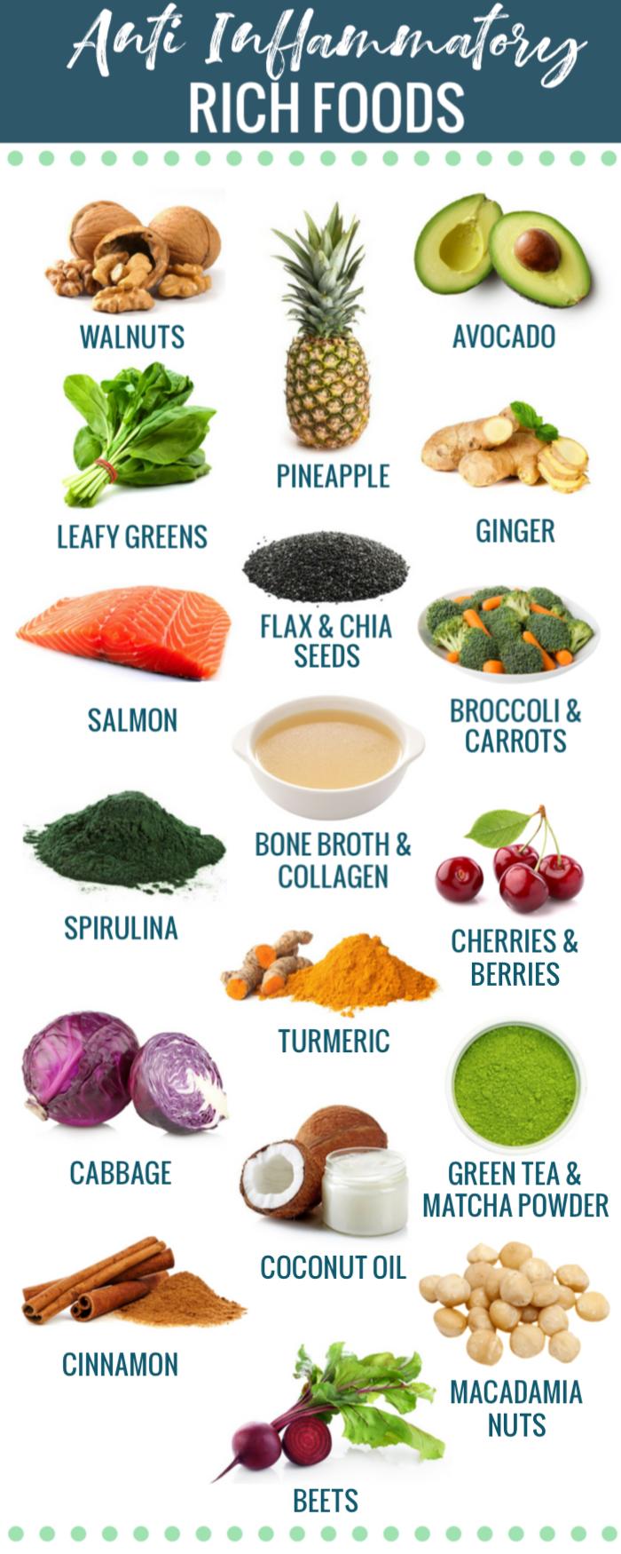 Продукты питания снижающие воспаление