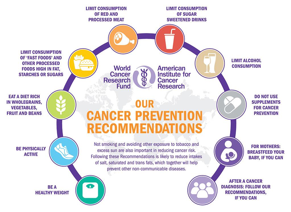 Сладкие напитки не рекомендуются при диагнозе рака молочной железы