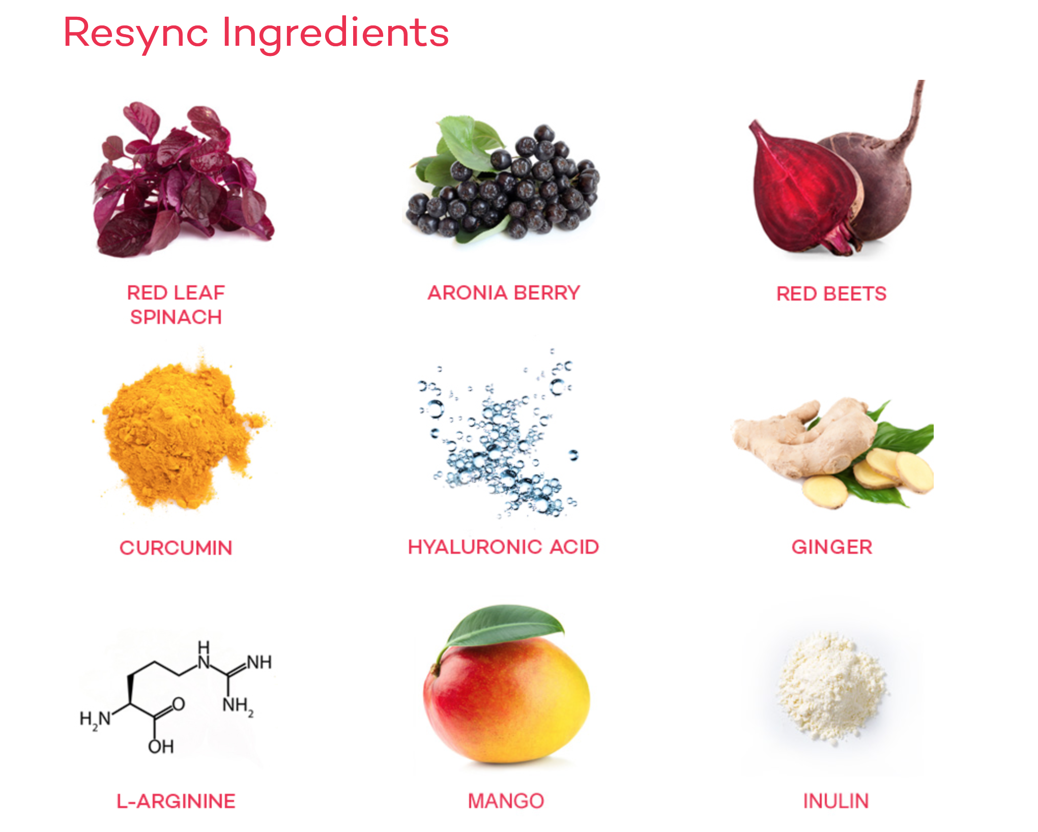 Вещества и продукты помогающие в выработке оксида азота NO